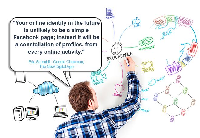 Online Identity Quote