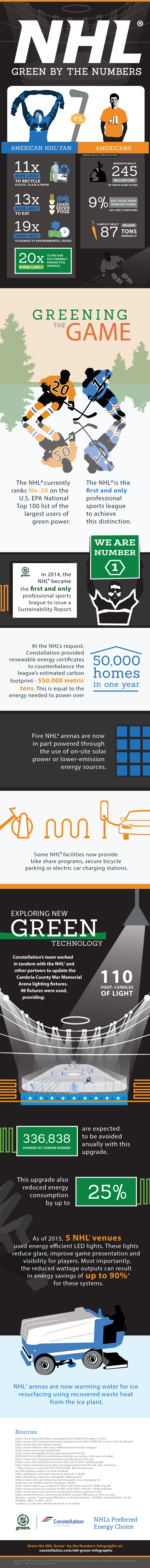 nhl-sustainability-infographic-green-initiatives-in-hockey_5733bd8cd106c